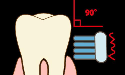 歯科衛生士が自信をもって教える「歯の正しい磨き方」【保存版】